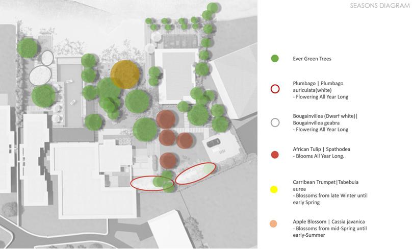 Silversands Villa  - concept design image