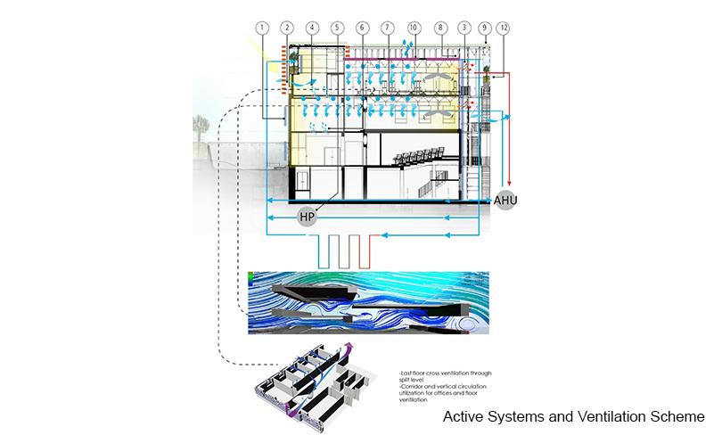 AUB Competition - Architecture Department - concept design image